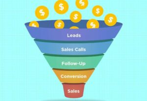 9666I will Build A 3-Step Sales Funnel For Your Service or business.
